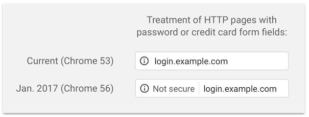Google Melding Secure Oud en Nieuw